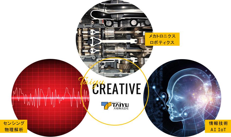 メカトロニクス/ロボティクス/物理解析/センシング/情報技術/AI IoT